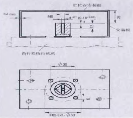 分享减温减压控制阀的设计分析